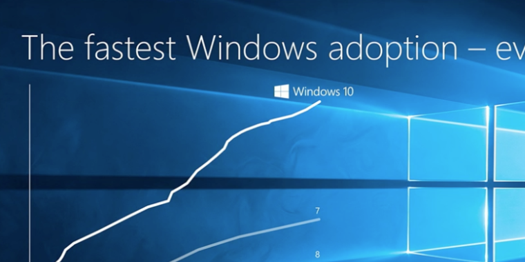 Microsoft sued for millions over Windows 10 upgrades