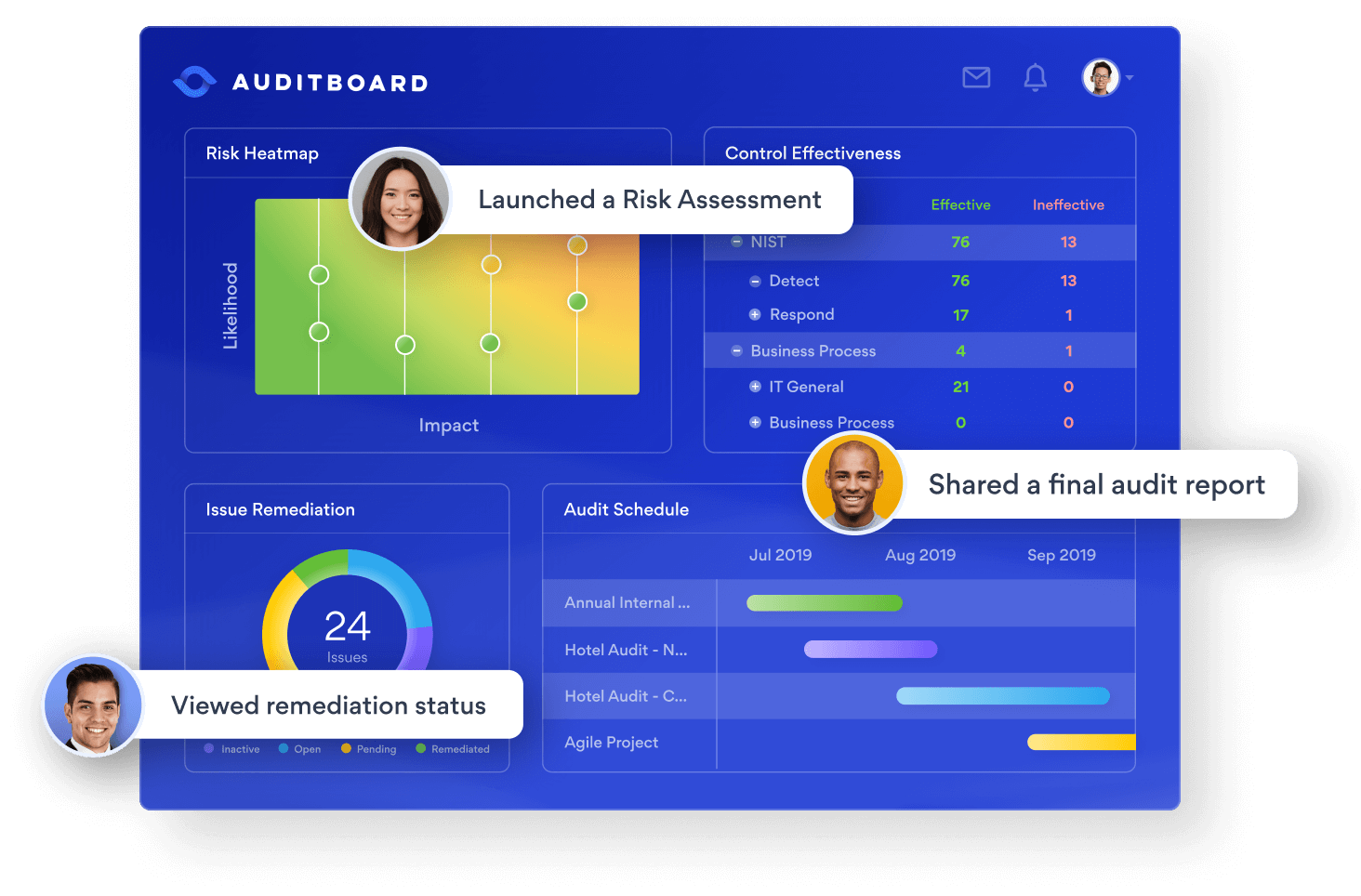 auditboard-dashboard-view.png