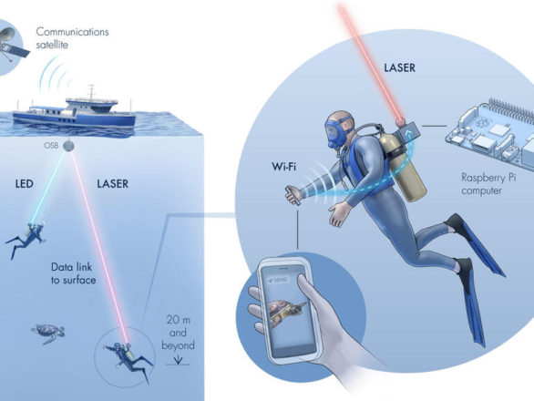 "Saudi Arabia professors use lasers to create ""Aqua-Fi"" for underwater internet"