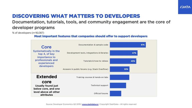 what-matters-to-developers-2.jpg