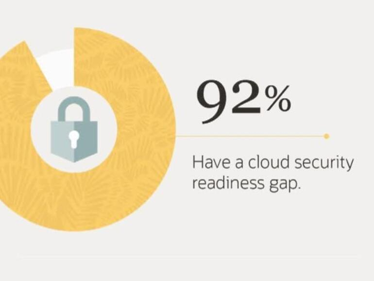 DevOps needs to morph into DevSecOps to close security threats in the cloud
