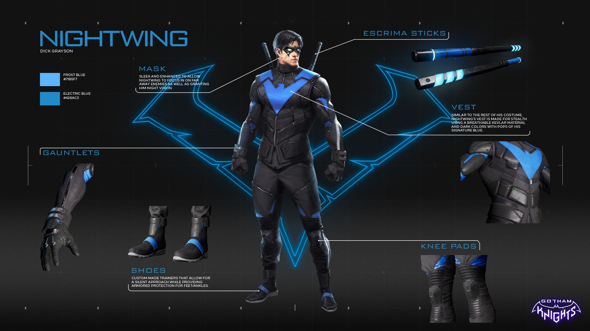 Gotham Knights Nightwing outfit breakdown